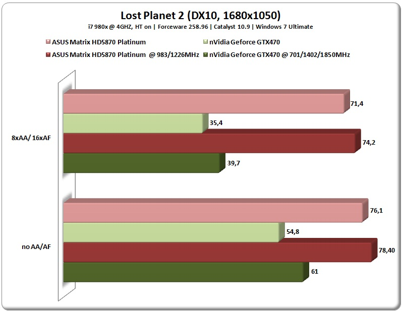 Lost168dx10
