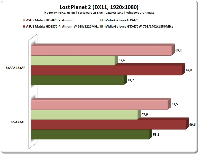Lost192dx11